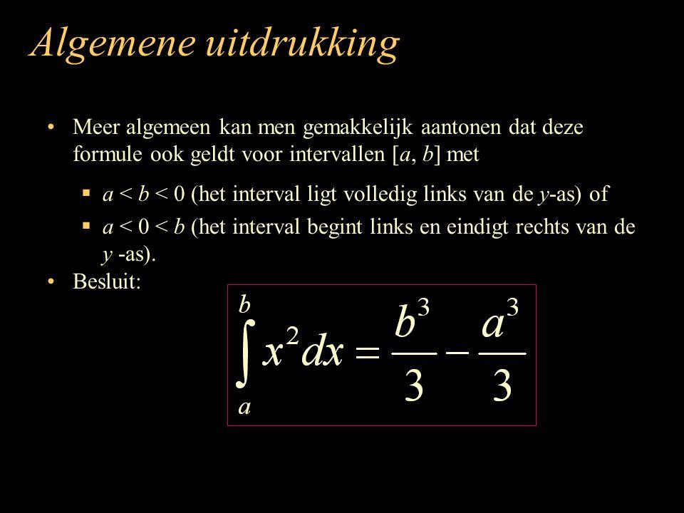 Algemene uitdrukking Meer algemeen kan men gemakkelijk aantonen dat deze formule ook geldt voor intervallen [a, b] met.